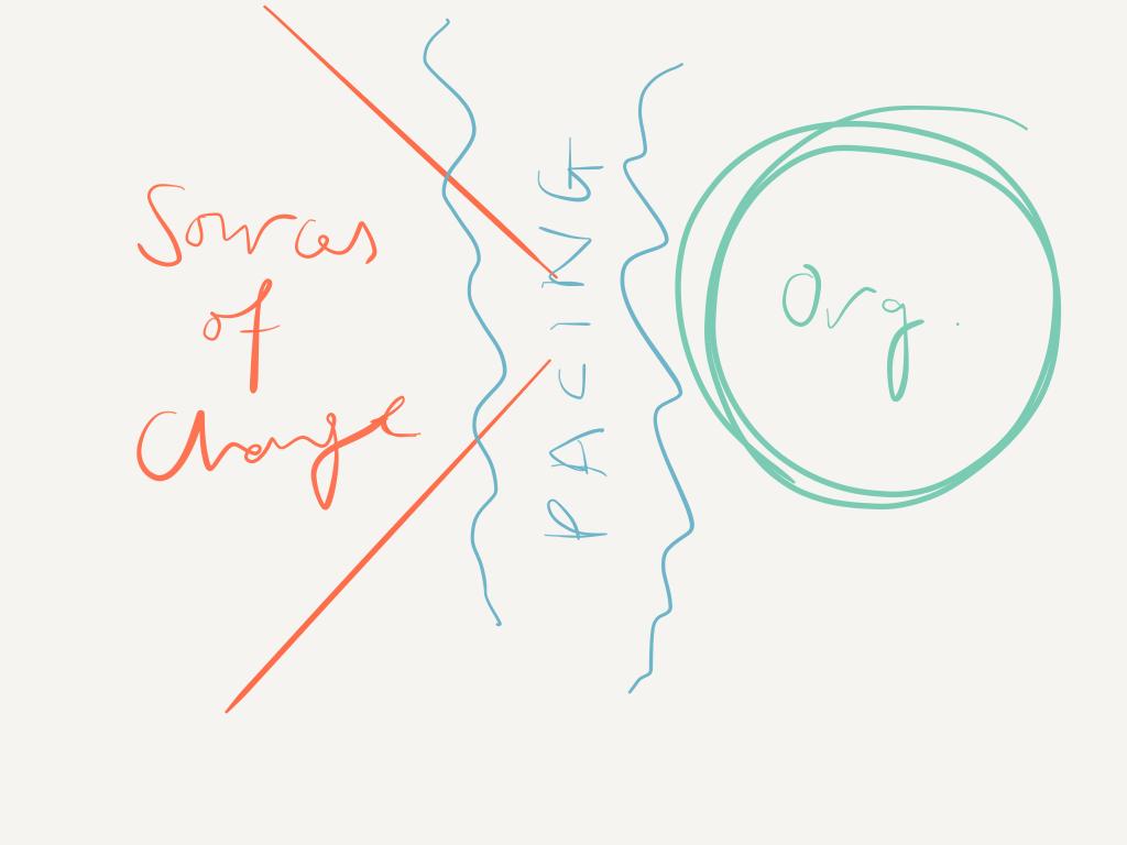 pacing change